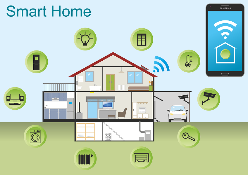 How Connected is Your Home?